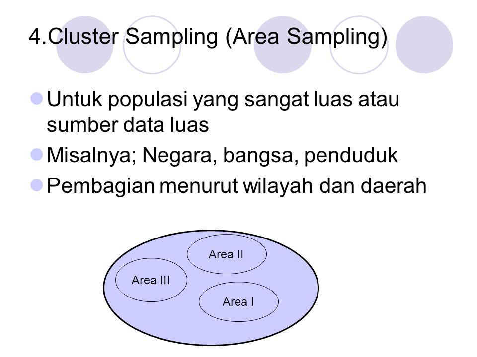 4.Cluster Sampling (Area Sampling) Untuk populasi yang sangat luas atau sumber data luas Misalnya; Negara, bangsa, penduduk Pembagian menurut wilayah dan daerah Area III Area II Area I