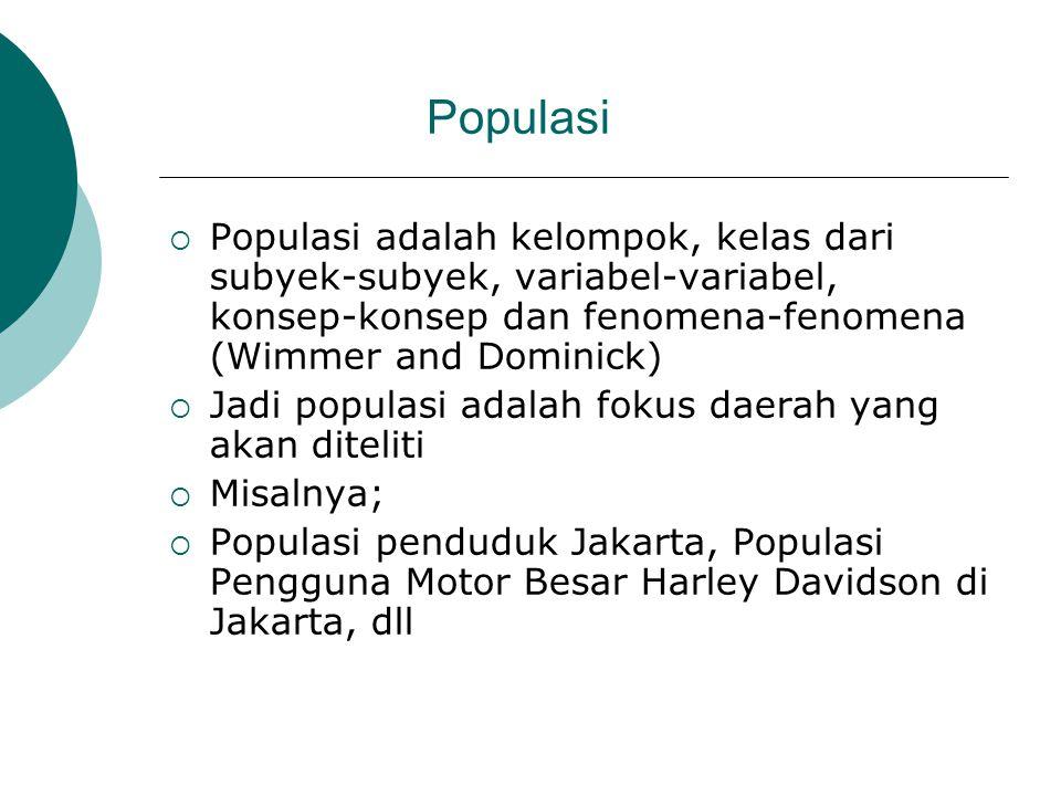 Populasi -2  Penelitian yang menggunakan populasi (semua anggota populasi) sebagai dalam penelitian disebut sensus  Diakui sulit melakukan sensus, karena biayanya terlalu besar, jumlah terlalu besar akan mempengaruhi kualitas pengukuran