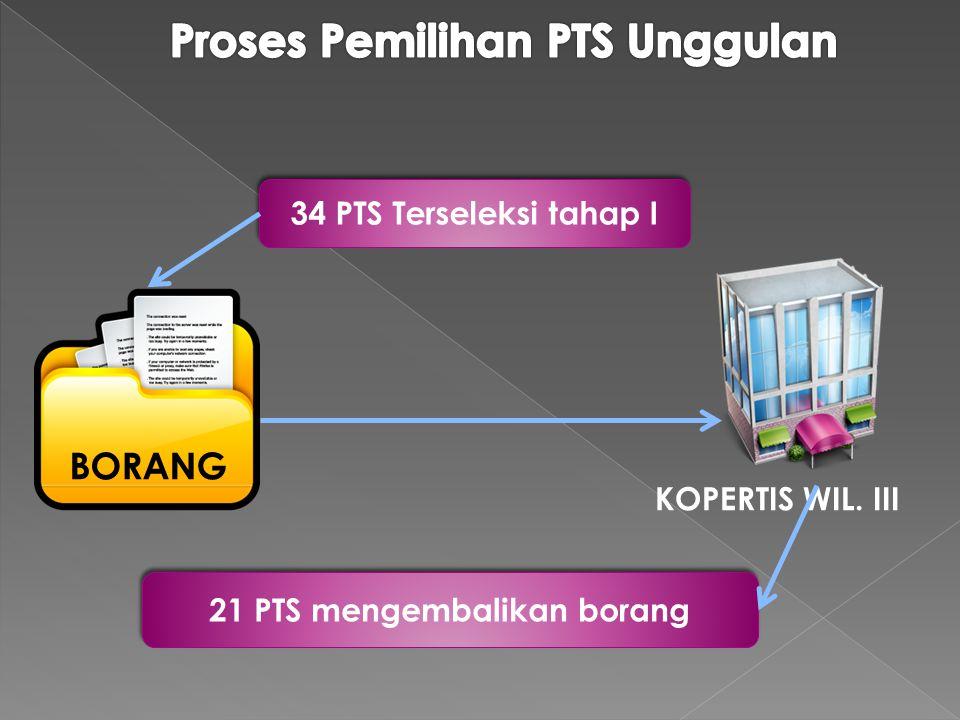 34 PTS Terseleksi tahap I BORANG KOPERTIS WIL. III 21 PTS mengembalikan borang