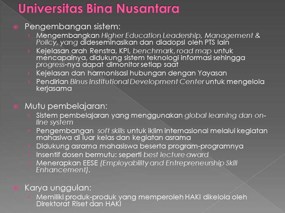  Pengembangan sistem: › Mengembangkan Higher Education Leadership, Management & Policy, yang dideseminasikan dan diadopsi oleh PTS lain › Kejelasan a