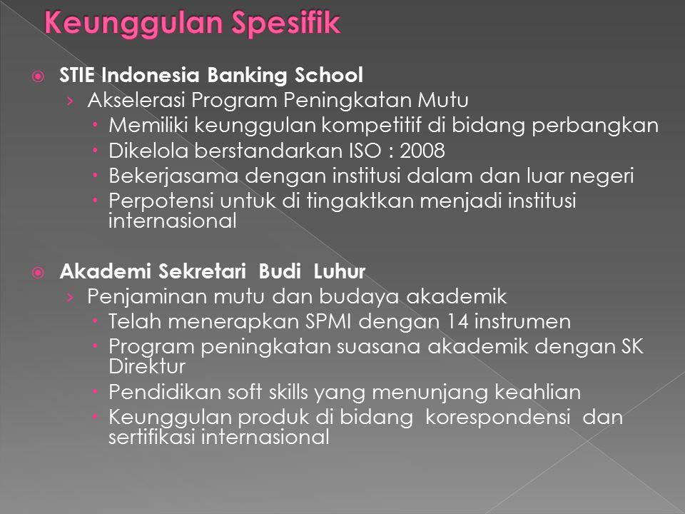  STIE Indonesia Banking School › Akselerasi Program Peningkatan Mutu  Memiliki keunggulan kompetitif di bidang perbangkan  Dikelola berstandarkan I