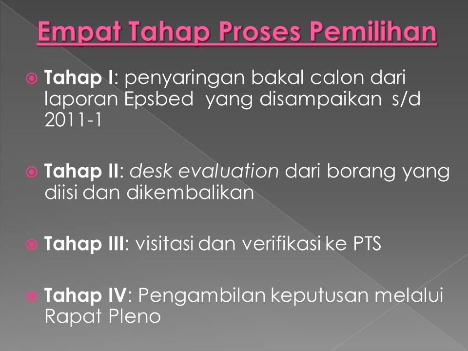  Tahap I : penyaringan bakal calon dari laporan Epsbed yang disampaikan s/d 2011-1  Tahap II : desk evaluation dari borang yang diisi dan dikembalik