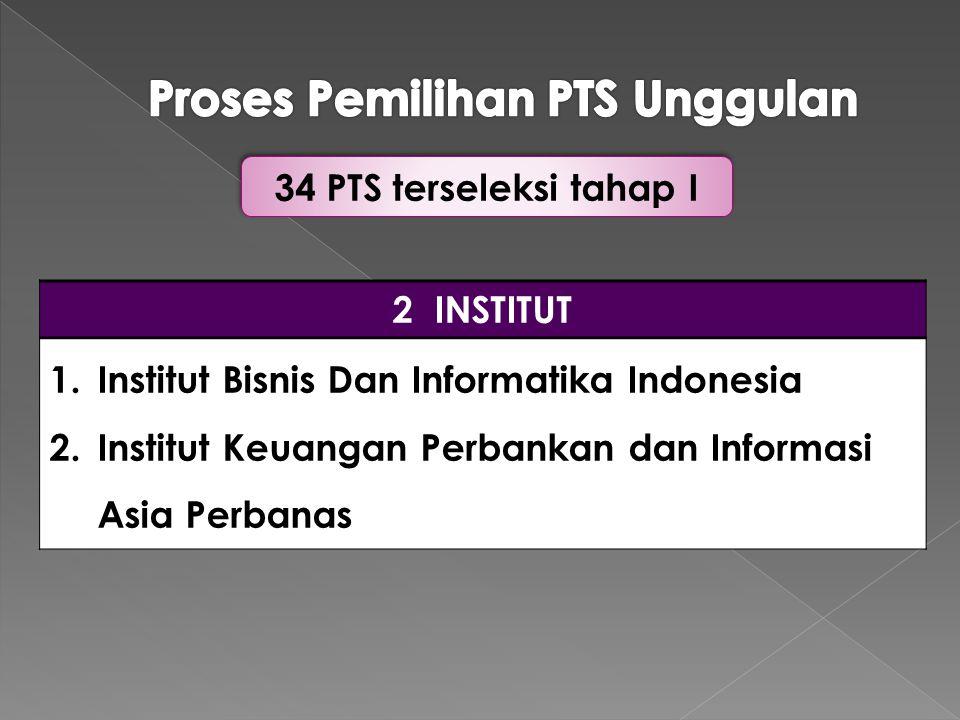 2 INSTITUT 1.Institut Bisnis Dan Informatika Indonesia 2.Institut Keuangan Perbankan dan Informasi Asia Perbanas 34 PTS terseleksi tahap I