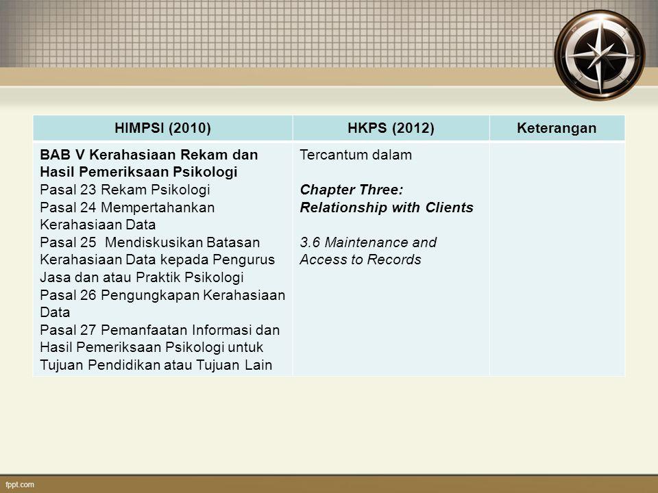 HIMPSI (2010)HKPS (2012)Keterangan BAB V Kerahasiaan Rekam dan Hasil Pemeriksaan Psikologi Pasal 23 Rekam Psikologi Pasal 24 Mempertahankan Kerahasiaa