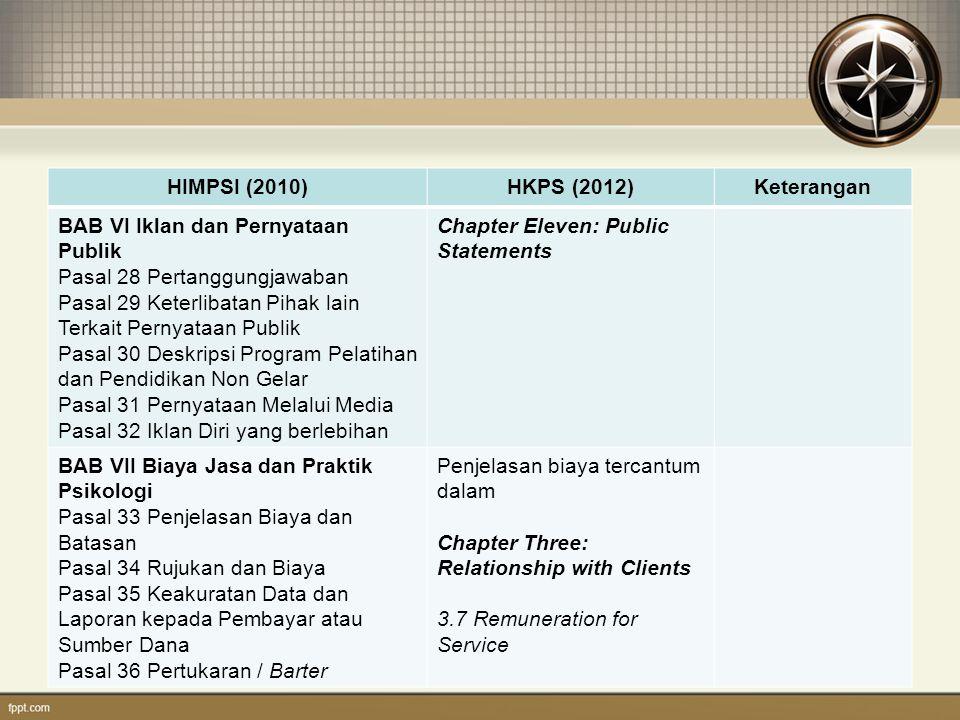HIMPSI (2010)HKPS (2012)Keterangan BAB VI Iklan dan Pernyataan Publik Pasal 28 Pertanggungjawaban Pasal 29 Keterlibatan Pihak lain Terkait Pernyataan