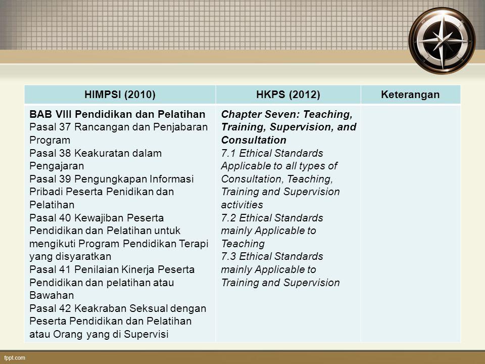 HIMPSI (2010)HKPS (2012)Keterangan BAB VIII Pendidikan dan Pelatihan Pasal 37 Rancangan dan Penjabaran Program Pasal 38 Keakuratan dalam Pengajaran Pa