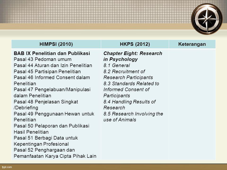 HIMPSI (2010)HKPS (2012)Keterangan BAB IX Penelitian dan Publikasi Pasal 43 Pedoman umum Pasal 44 Aturan dan Izin Penelitian Pasal 45 Partisipan Penel