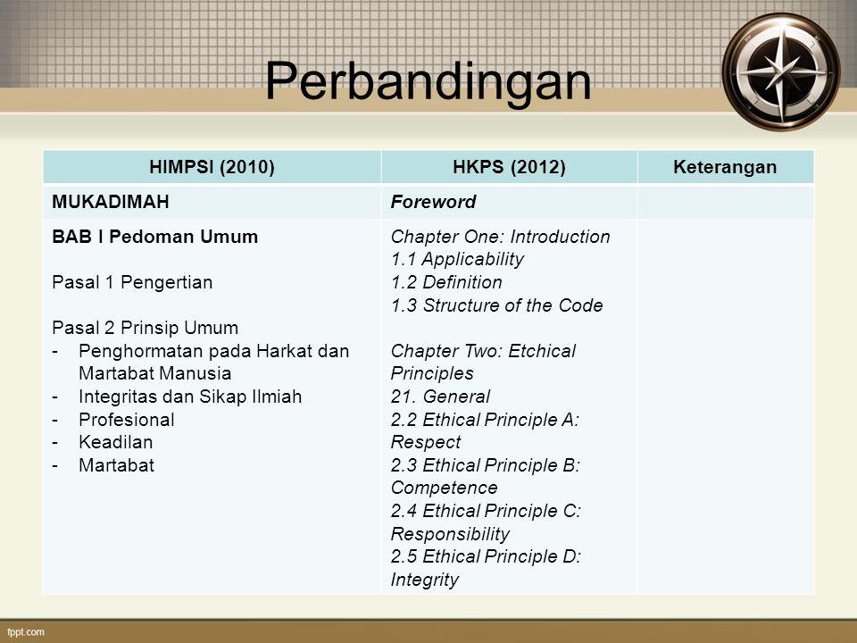 Perbandingan HIMPSI (2010)HKPS (2012)Keterangan MUKADIMAHForeword BAB I Pedoman Umum Pasal 1 Pengertian Pasal 2 Prinsip Umum -Penghormatan pada Harkat