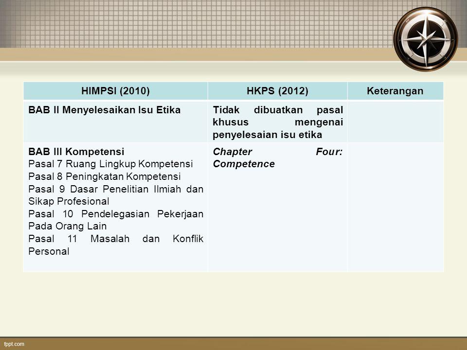 HIMPSI (2010)HKPS (2012)Keterangan BAB II Menyelesaikan Isu EtikaTidak dibuatkan pasal khusus mengenai penyelesaian isu etika BAB III Kompetensi Pasal