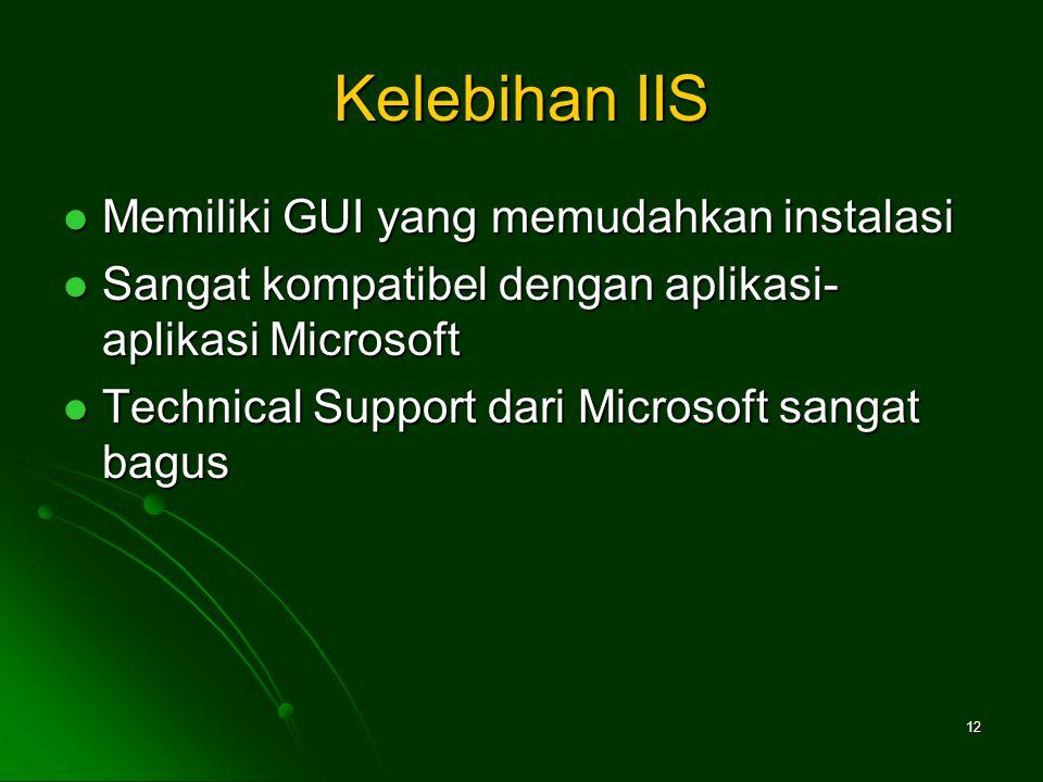 Kelebihan IIS Memiliki GUI yang memudahkan instalasi Memiliki GUI yang memudahkan instalasi Sangat kompatibel dengan aplikasi- aplikasi Microsoft Sangat kompatibel dengan aplikasi- aplikasi Microsoft Technical Support dari Microsoft sangat bagus Technical Support dari Microsoft sangat bagus 12