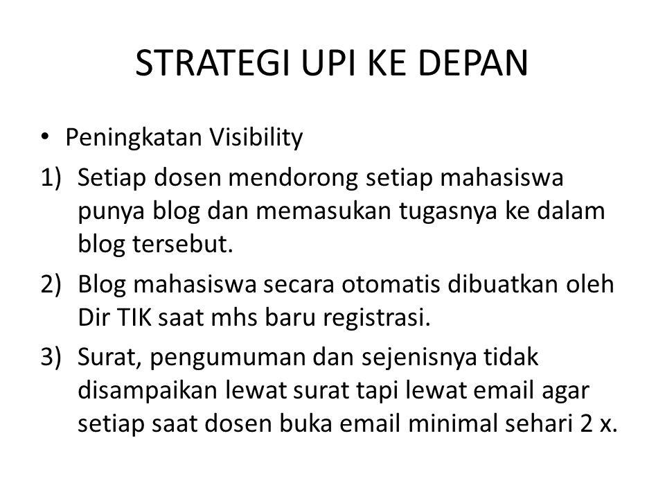 STRATEGI UPI KE DEPAN Peningkatan Visibility 1)Setiap dosen mendorong setiap mahasiswa punya blog dan memasukan tugasnya ke dalam blog tersebut.
