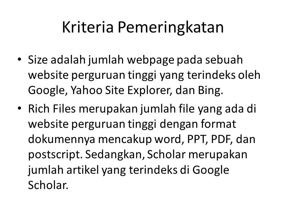 Kriteria Pemeringkatan Size adalah jumlah webpage pada sebuah website perguruan tinggi yang terindeks oleh Google, Yahoo Site Explorer, dan Bing.