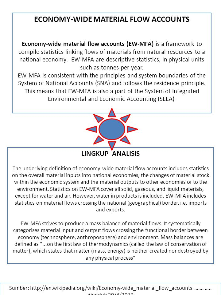 LINGKUP ANALISIS The underlying definition of economy-wide material flow accounts includes statistics on the overall material inputs into national economies, the changes of material stock within the economic system and the material outputs to other economies or to the environment.