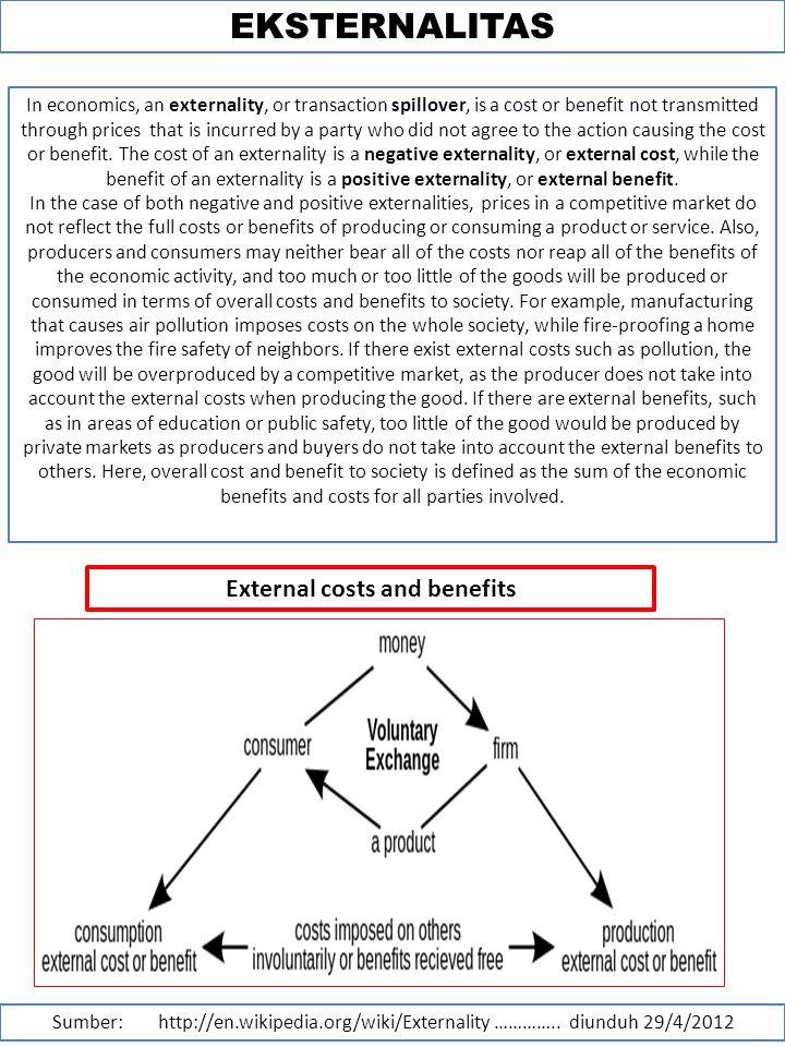 EKSTERNALITAS Sumber: http://en.wikipedia.org/wiki/Externality …………..