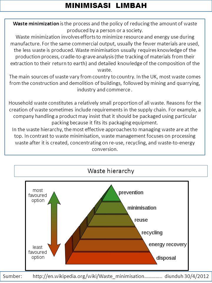 MINIMISASI LIMBAH Sumber: http://en.wikipedia.org/wiki/Waste_minimisation…………..