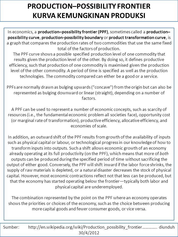 PRODUCTION–POSSIBILITY FRONTIER KURVA KEMUNGKINAN PRODUKSI Sumber: http://en.wikipedia.org/wiki/Production_possibility_frontier………….. diunduh 30/4/201