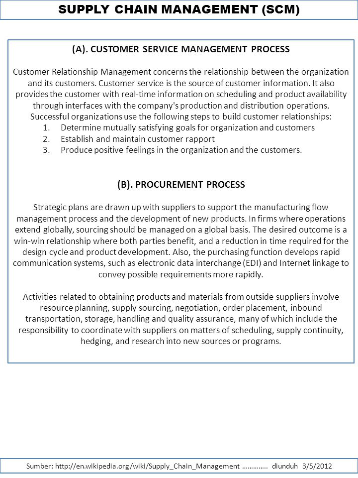 SUPPLY CHAIN MANAGEMENT (SCM) (A). CUSTOMER SERVICE MANAGEMENT PROCESS Customer Relationship Management concerns the relationship between the organiza