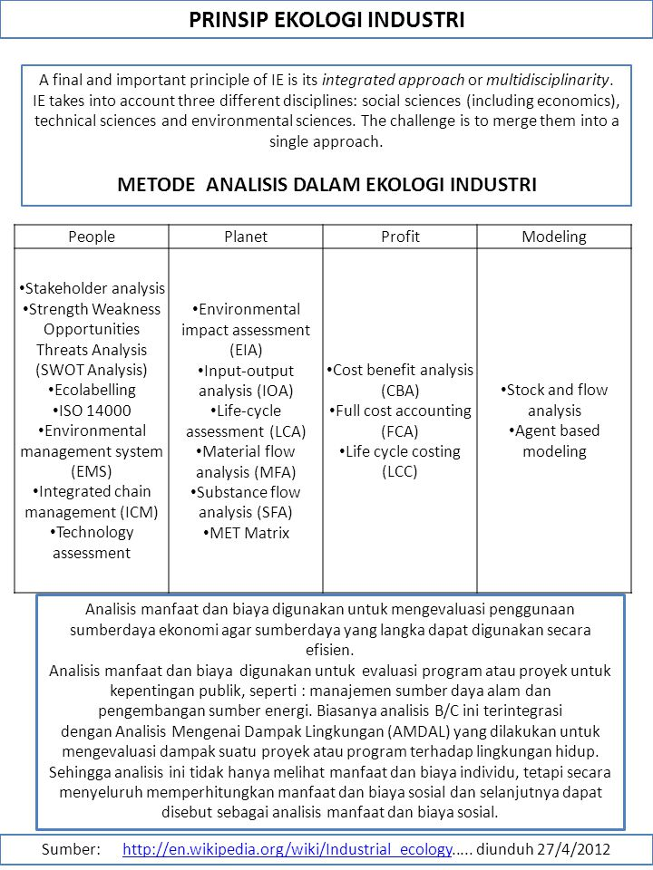 PRINSIP EKOLOGI INDUSTRI A final and important principle of IE is its integrated approach or multidisciplinarity.