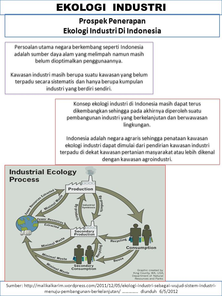 EKOLOGI INDUSTRI Sumber: http://malikalkarim.wordpress.com/2011/12/05/ekologi-industri-sebagai-wujud-sistem-industri- menuju-pembangunan-berkelanjutan/ …………..