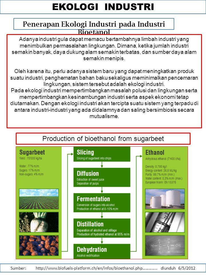 EKOLOGI INDUSTRI Sumber: http://www.biofuels-platform.ch/en/infos/bioethanol.php…………..