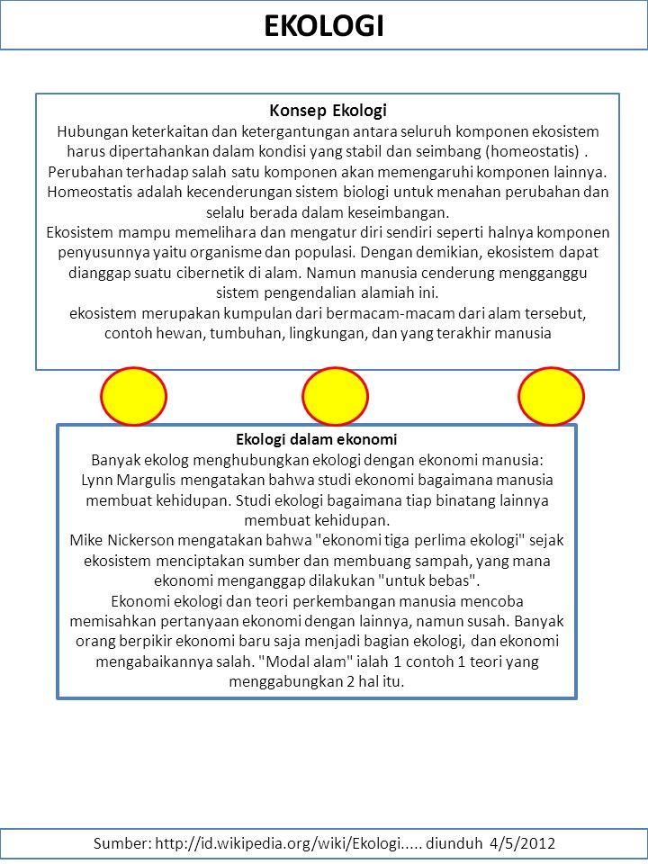 MATERIAL FLOW MANAGEMENT Sumber: http://en.wikipedia.org/wiki/Material_flow_management…………..