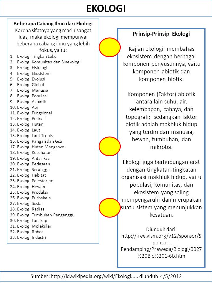 METODE-METODE EKOLOGI INDUSTRI Sumber: diunduh 27/4/2012 MFA is complementary to Life Cycle Assessment and Input-output models.