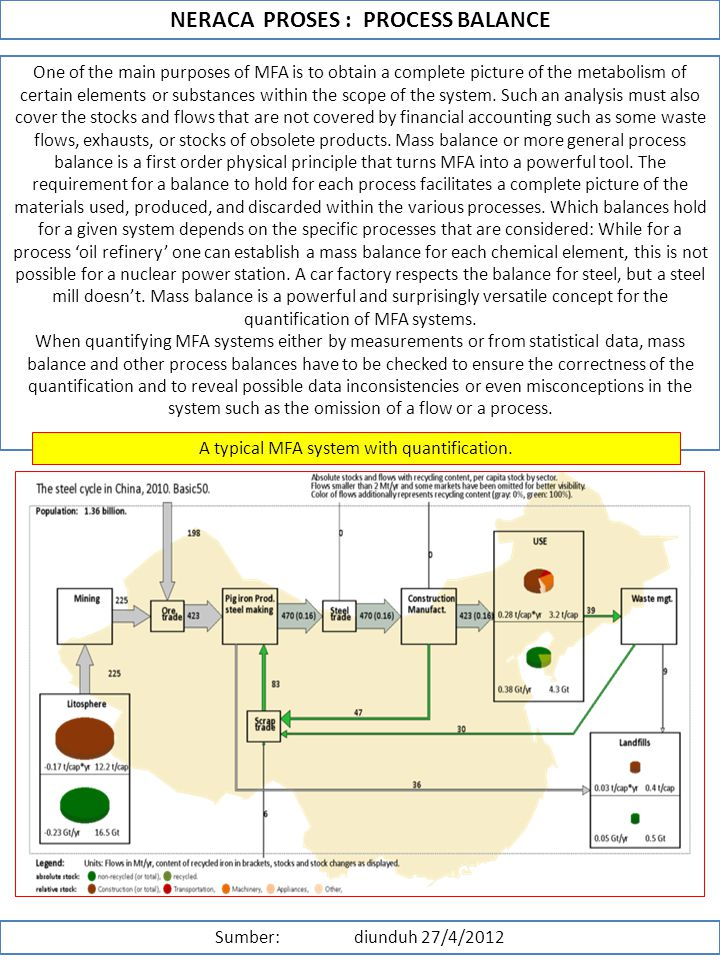 NERACA PROSES : PROCESS BALANCE Sumber: diunduh 27/4/2012 One of the main purposes of MFA is to obtain a complete picture of the metabolism of certain elements or substances within the scope of the system.