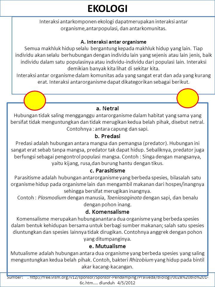 EKOLOGI Interaksi Antar populasi Antara populasi yang satu dengan populasi lain selalu terjadi interaksi secara langsung atau tidak langsung dalam komunitasnya.Contoh interaksi antarpopulasi adalah sebagai berikut.