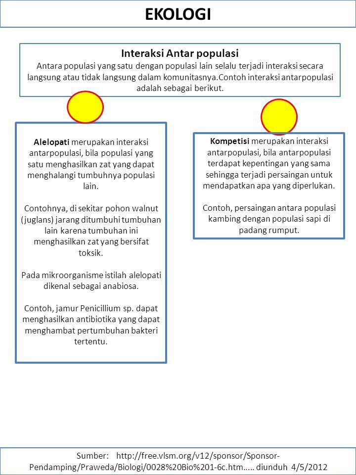 KONSUMSI YANG BERLEBIHAN Sumber: http://en.wikipedia.org/wiki/Over-consumption…………..