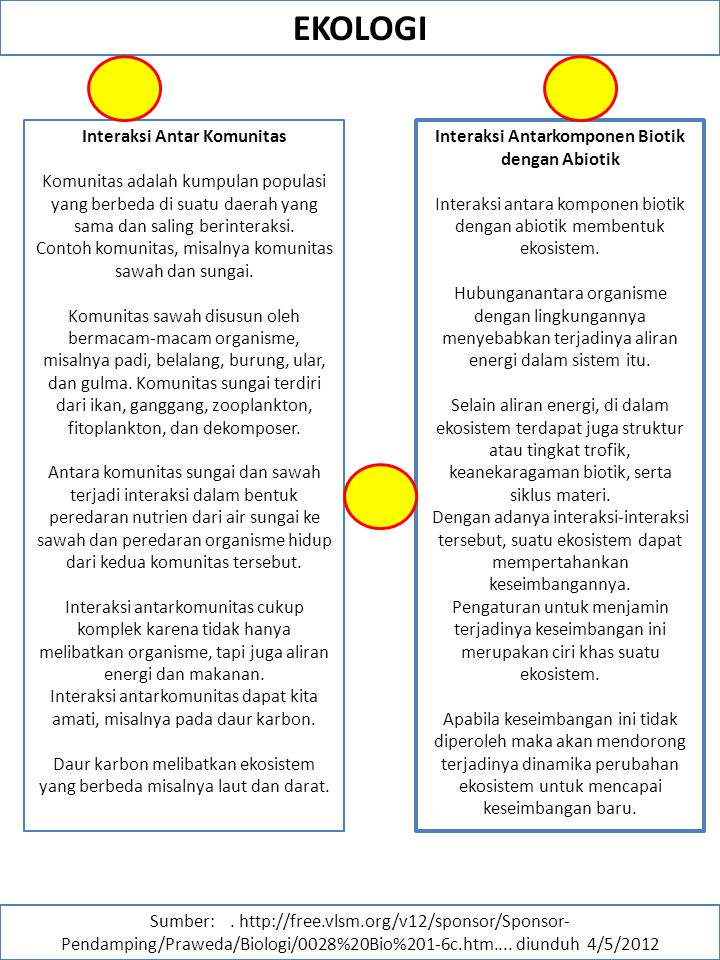 INTEGRATED CHAIN MANAGEMENT Sumber: diunduh 27/4/2012.