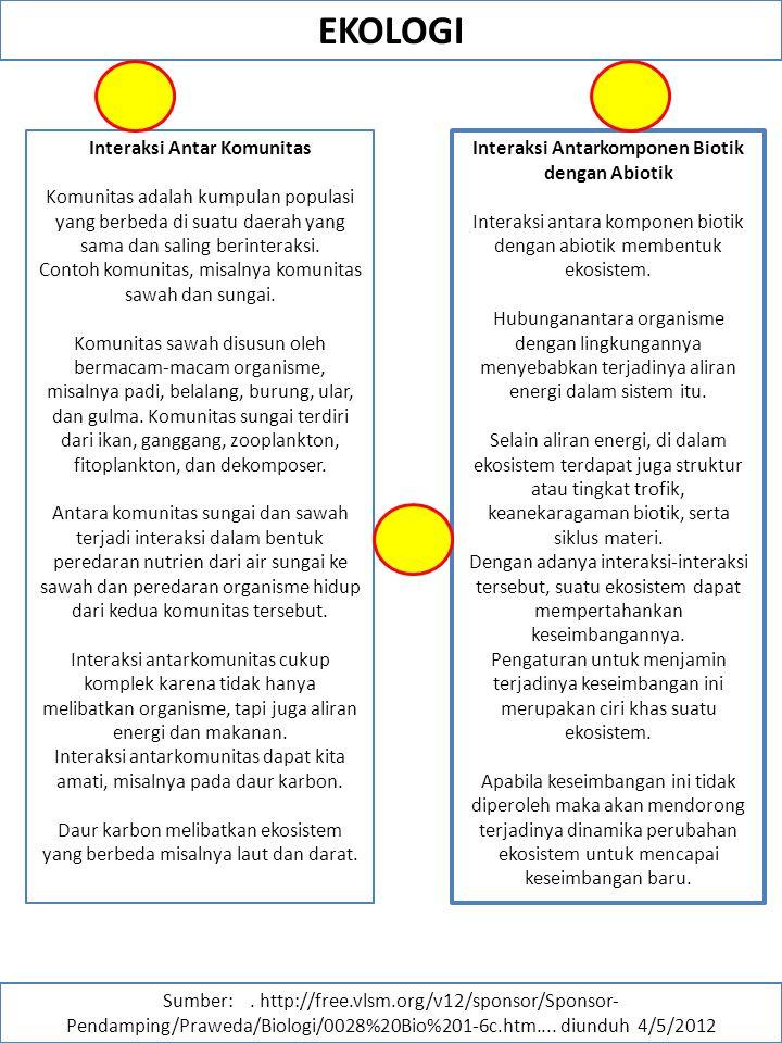 NERACA BAHAN Sumber: http://en.wikipedia.org/wiki/Mass_balance …… diunduh 29/4/2012.