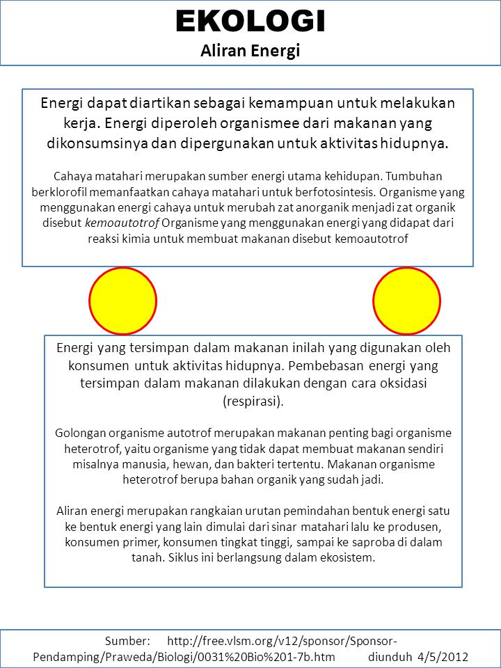 LIFE CYCLE ENERGY ANALYSIS Sumber: http://en.wikipedia.org/wiki/Life_Cycle_Assessment diunduh 27/4/2012.