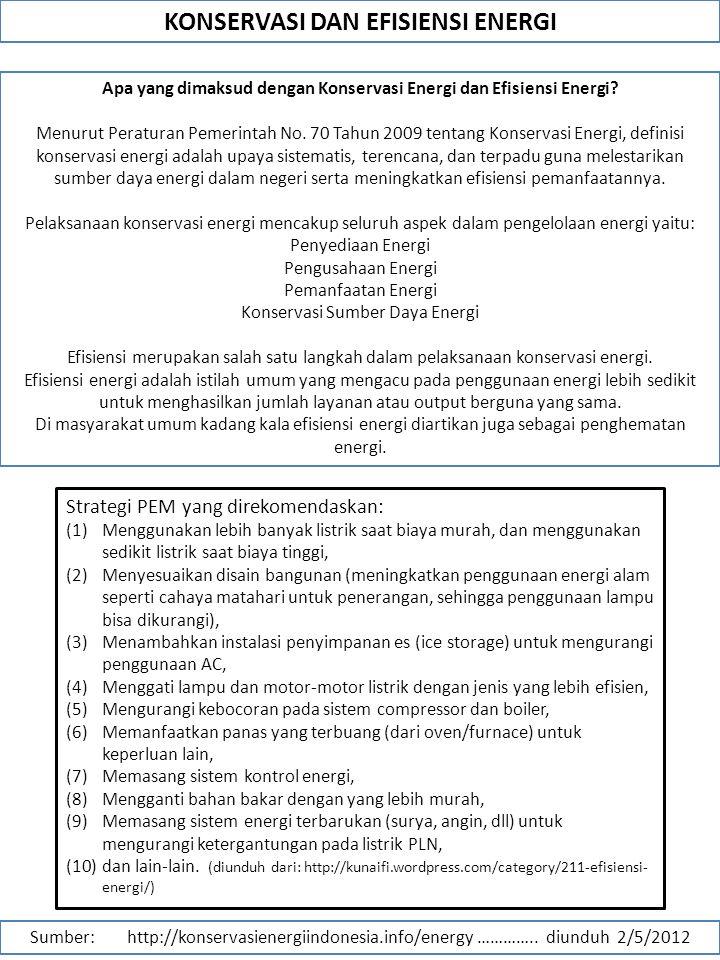 KONSERVASI DAN EFISIENSI ENERGI Sumber: http://konservasienergiindonesia.info/energy …………..