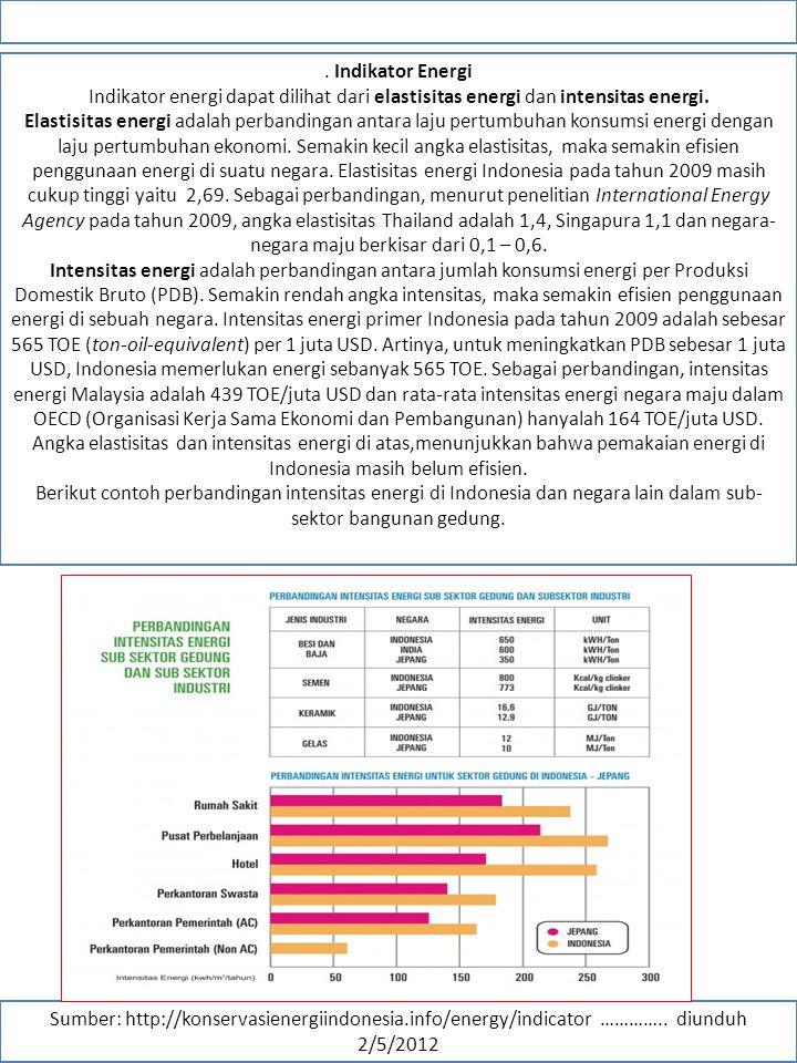 Sumber: http://konservasienergiindonesia.info/energy/indicator …………..