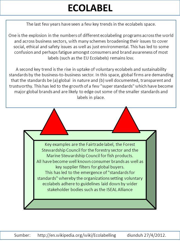ECOLABEL Sumber: http://en.wikipedia.org/wiki/Ecolabelling diunduh 27/4/2012.
