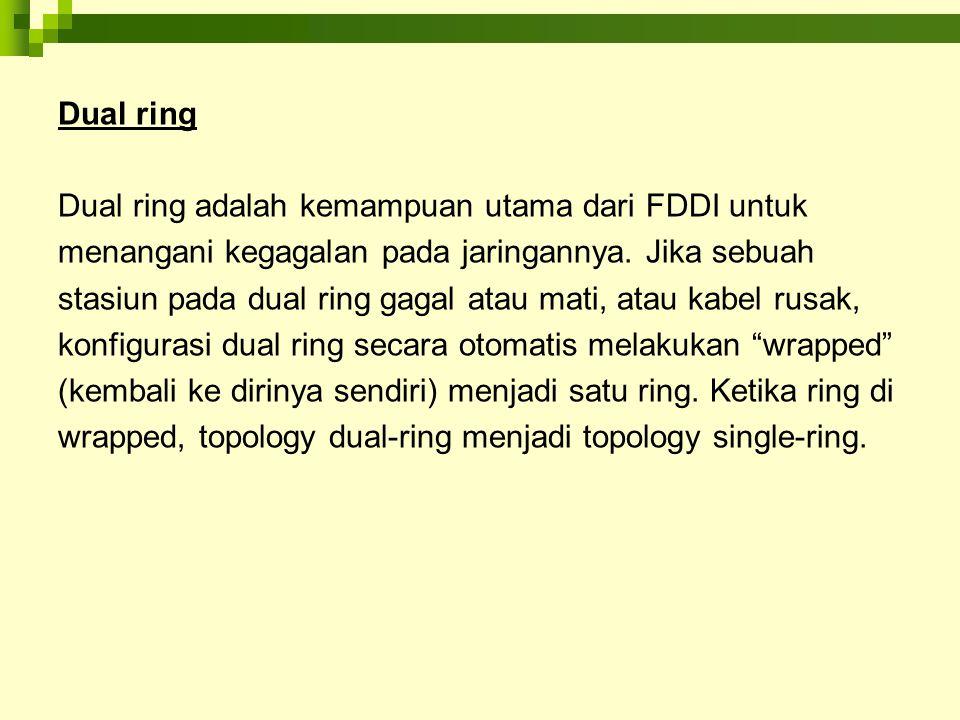 Dual ring Dual ring adalah kemampuan utama dari FDDI untuk menangani kegagalan pada jaringannya. Jika sebuah stasiun pada dual ring gagal atau mati, a