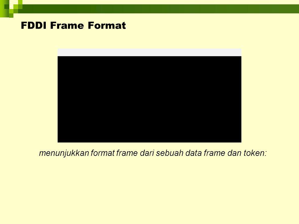 FDDI Frame Format menunjukkan format frame dari sebuah data frame dan token: