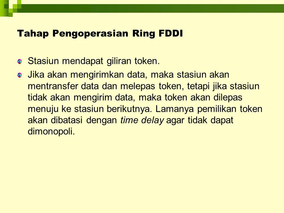 Tahap Pengoperasian Ring FDDI Stasiun mendapat giliran token. Jika akan mengirimkan data, maka stasiun akan mentransfer data dan melepas token, tetapi