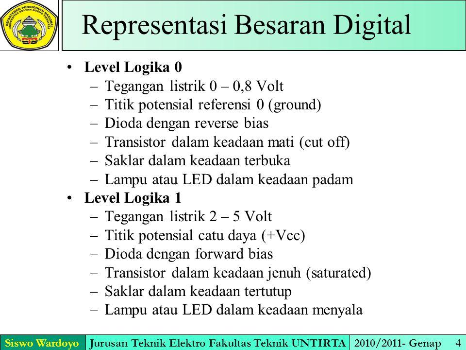 Siswo WardoyoJurusan Teknik Elektro Fakultas Teknik UNTIRTA2010/2011- Genap 4 Representasi Besaran Digital Level Logika 0 –Tegangan listrik 0 – 0,8 Volt –Titik potensial referensi 0 (ground) –Dioda dengan reverse bias –Transistor dalam keadaan mati (cut off) –Saklar dalam keadaan terbuka –Lampu atau LED dalam keadaan padam Level Logika 1 –Tegangan listrik 2 – 5 Volt –Titik potensial catu daya (+Vcc) –Dioda dengan forward bias –Transistor dalam keadaan jenuh (saturated) –Saklar dalam keadaan tertutup –Lampu atau LED dalam keadaan menyala