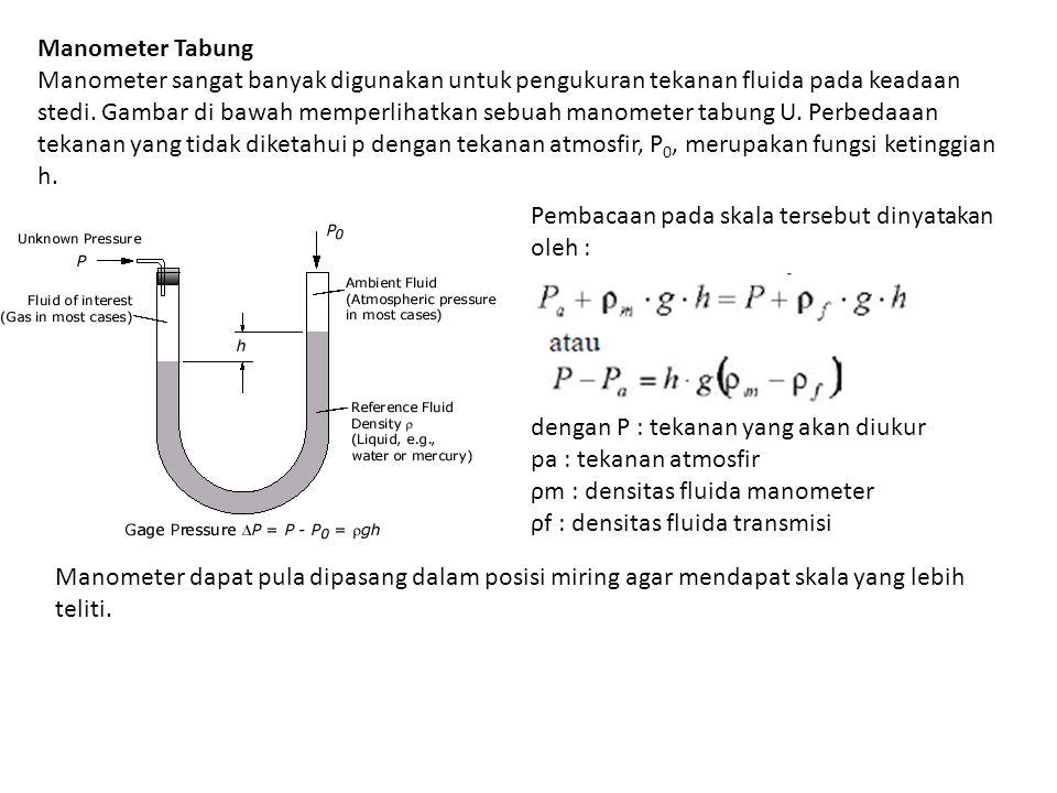 Manometer Tabung Manometer sangat banyak digunakan untuk pengukuran tekanan fluida pada keadaan stedi. Gambar di bawah memperlihatkan sebuah manometer