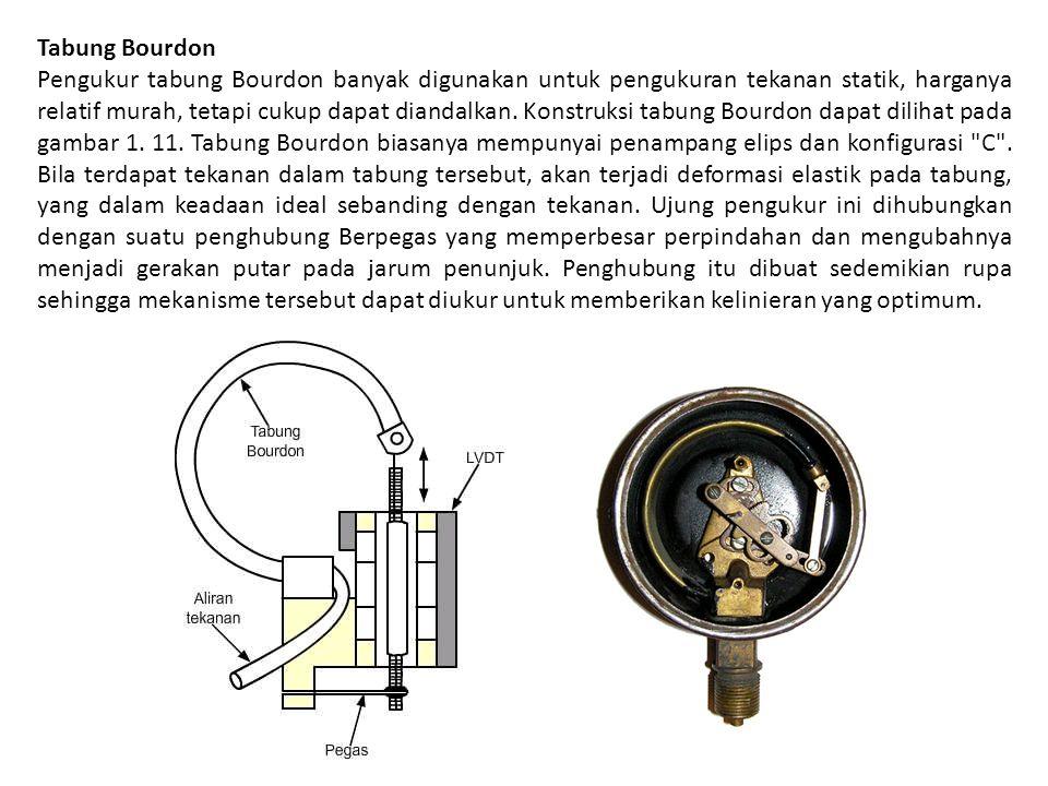 Tabung Bourdon Pengukur tabung Bourdon banyak digunakan untuk pengukuran tekanan statik, harganya relatif murah, tetapi cukup dapat diandalkan. Konstr