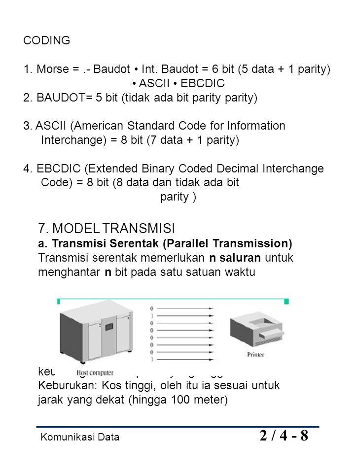 Komunikasi Data 2 / 4 - 8 CODING 1. Morse =.- Baudot Int. Baudot = 6 bit (5 data + 1 parity) ASCII EBCDIC 2. BAUDOT= 5 bit (tidak ada bit parity parit