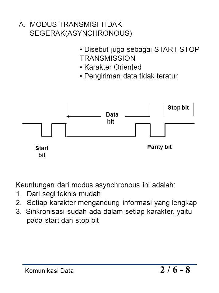 Komunikasi Data 2 / 7 - 8 Modus Transmisi segerak ( SYNCHRONOUS) Kerugiannya adalah: 1.Efisiensi transmisinya relatip rendah untuk data yang banyak 2.Lebih peka terhadap distorsi, sehingga kecepatan transmisi harus dibatasi 3.Sinkronisasi hanya tergantung pada start dan stop bit saja Pengiriman per blok Kecapatan transmisi tinggi Bit data yang dikirim harus senada (syncroun) dengan detak clock yang dikirim