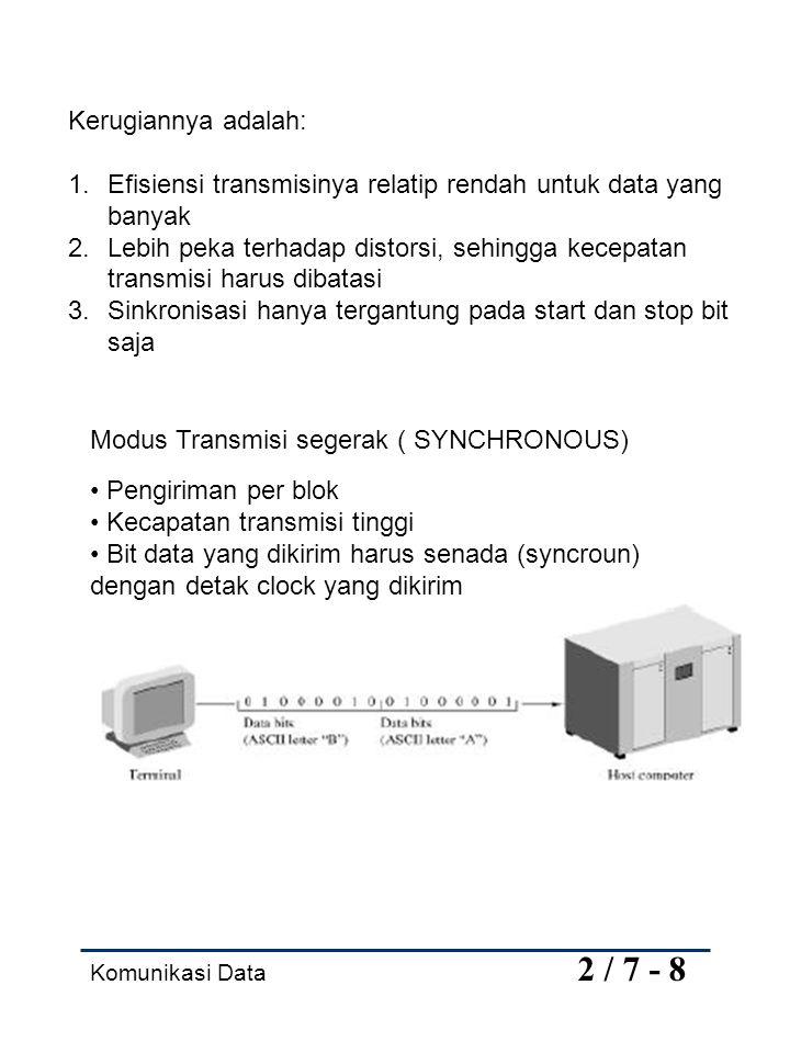 Komunikasi Data 2 / 7 - 8 Modus Transmisi segerak ( SYNCHRONOUS) Kerugiannya adalah: 1.Efisiensi transmisinya relatip rendah untuk data yang banyak 2.