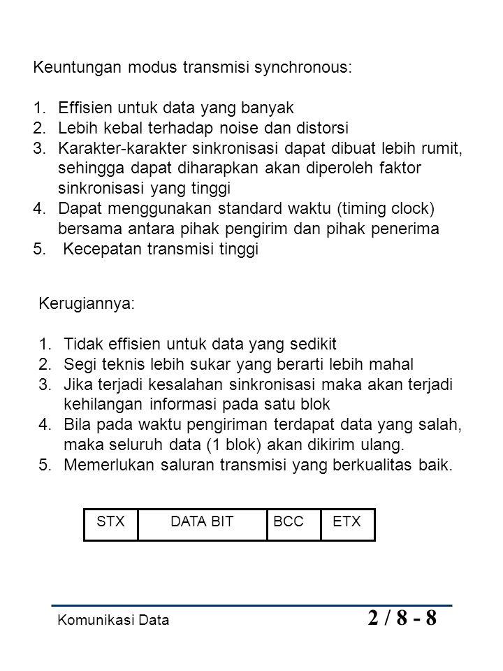 Komunikasi Data 2 / 8 - 8 Keuntungan modus transmisi synchronous: 1.Effisien untuk data yang banyak 2.Lebih kebal terhadap noise dan distorsi 3.Karakt