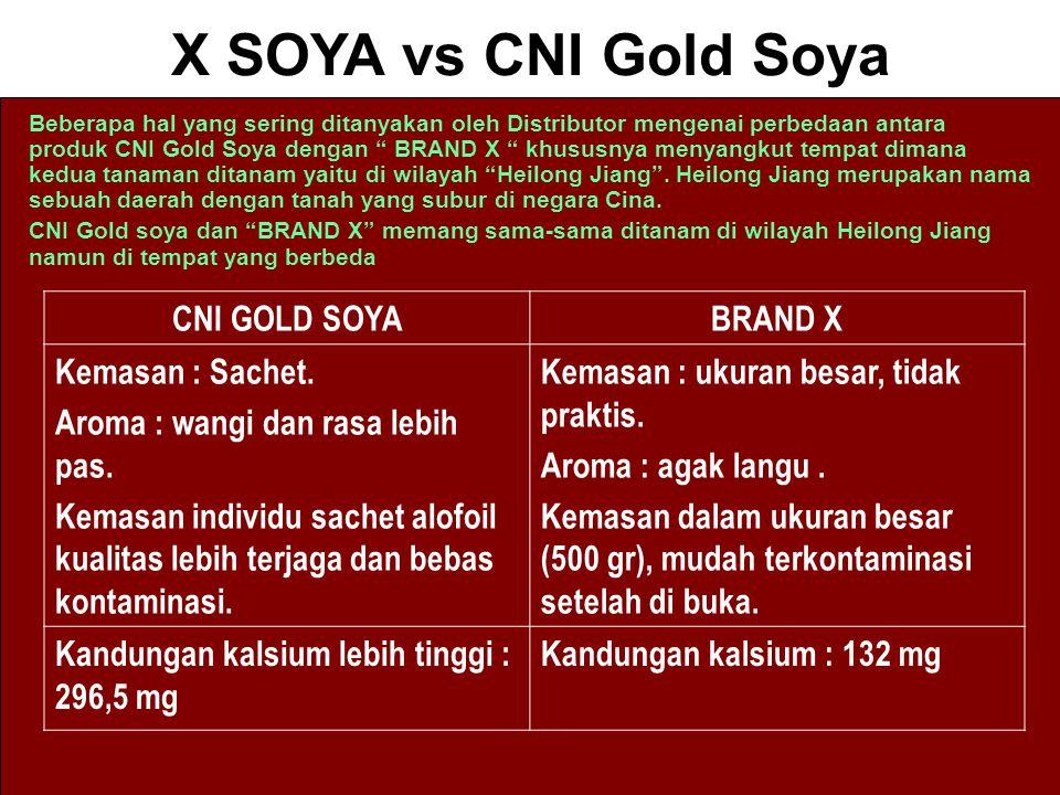 X SOYA vs CNI Gold Soya Beberapa hal yang sering ditanyakan oleh Distributor mengenai perbedaan antara produk CNI Gold Soya dengan BRAND X khususnya menyangkut tempat dimana kedua tanaman ditanam yaitu di wilayah Heilong Jiang .