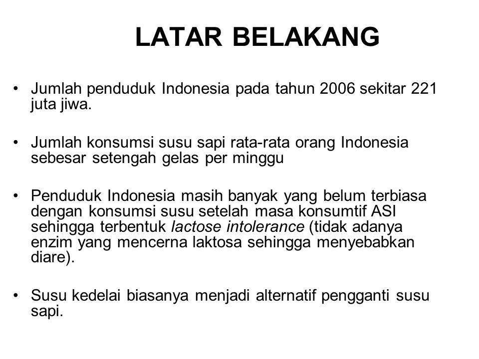 LATAR BELAKANG Jumlah penduduk Indonesia pada tahun 2006 sekitar 221 juta jiwa. Jumlah konsumsi susu sapi rata-rata orang Indonesia sebesar setengah g