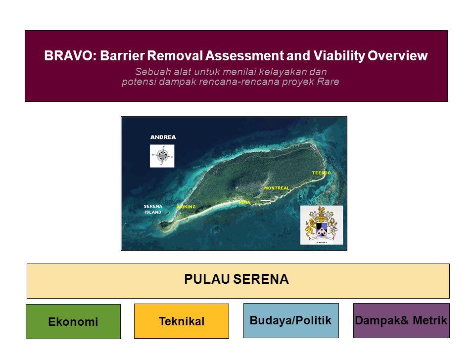 Sebuah alat untuk menilai kelayakan dan potensi dampak rencana-rencana proyek Rare BRAVO: Barrier Removal Assessment and Viability Overview PULAU SERENA Ekonomi Teknikal Budaya/PolitikDampak& Metrik
