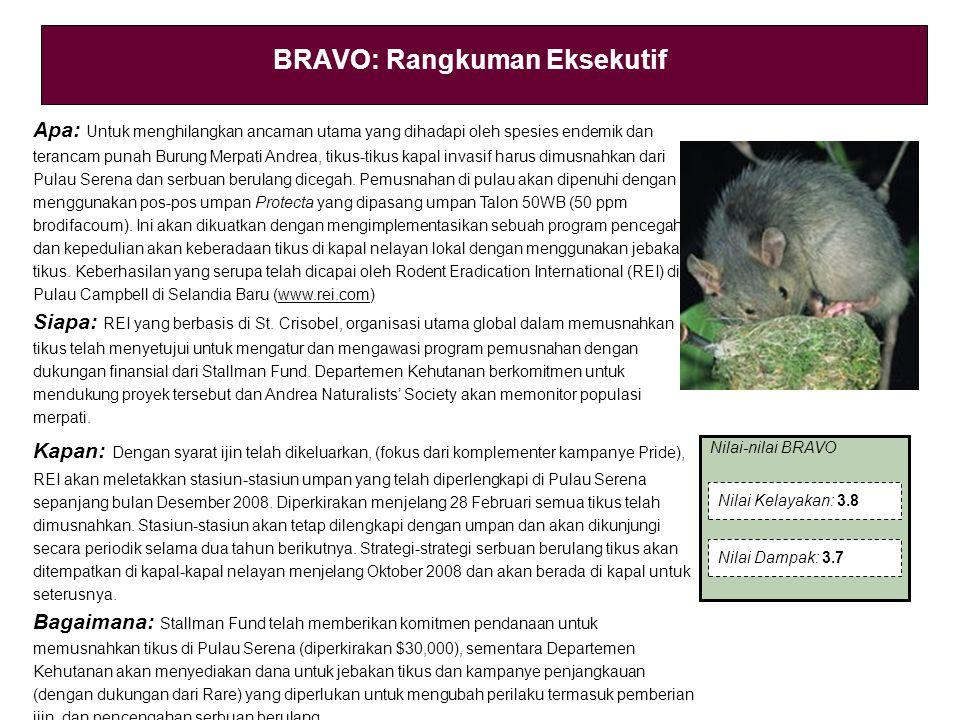 Nilai-nilai BRAVO BRAVO: Rangkuman Eksekutif Apa: Untuk menghilangkan ancaman utama yang dihadapi oleh spesies endemik dan terancam punah Burung Merpati Andrea, tikus-tikus kapal invasif harus dimusnahkan dari Pulau Serena dan serbuan berulang dicegah.