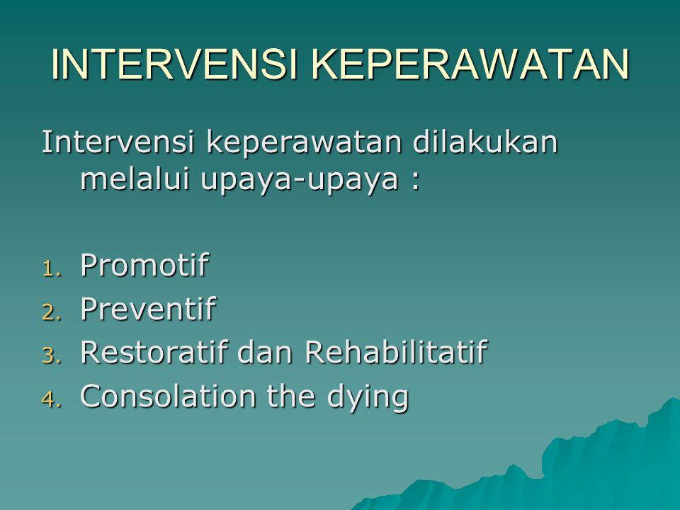 INTERVENSI KEPERAWATAN Intervensi keperawatan dilakukan melalui upaya-upaya : 1.
